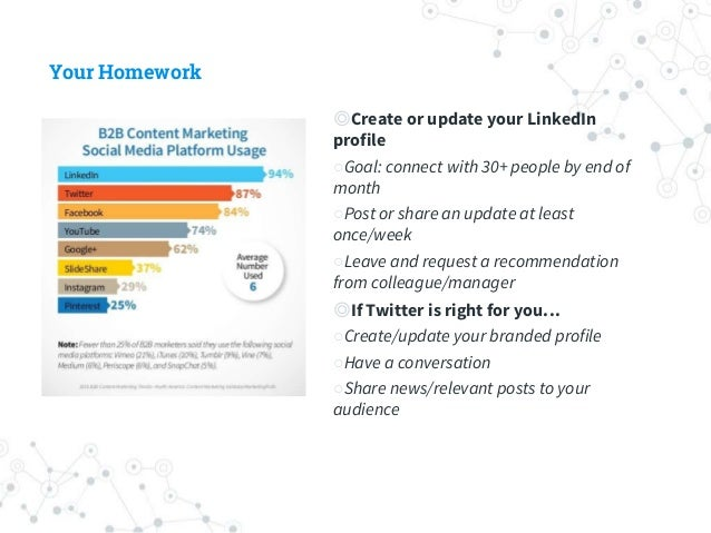 Your Homework ◎Create or update your LinkedIn profile ○Goal: connect with 30+ people by end of month ○Post or share an upd...
