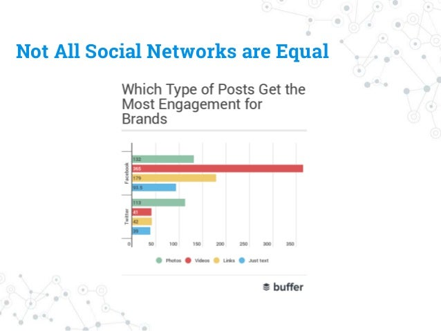 Not All Social Networks are Equal
