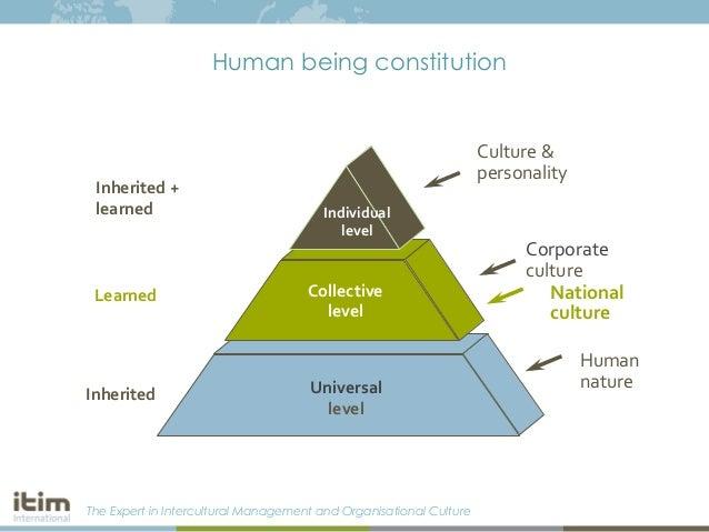 Beyond Hofstede Culture Frameworks For Global Marketing And Management