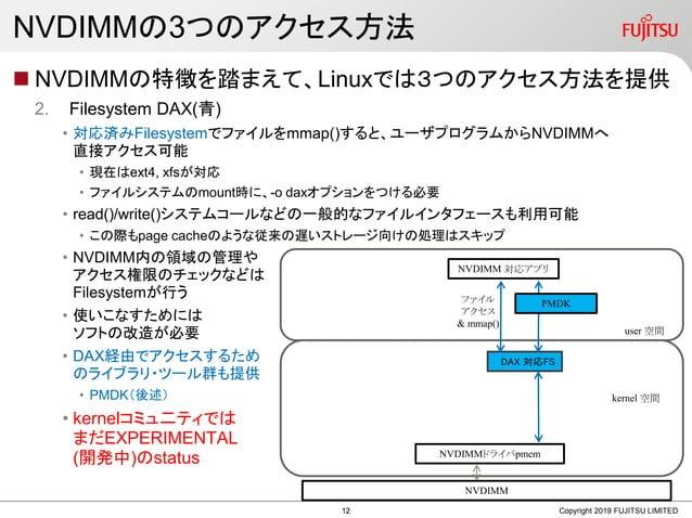 NVDIMMの3つのアクセス方法  NVDIMMの特徴を踏まえて、Linuxでは3つのアクセス方法を提供 2. Filesystem DAX(青) • 対応済みFilesystemでファイルをmmap()すると、ユーザプログラムからNVDIM...