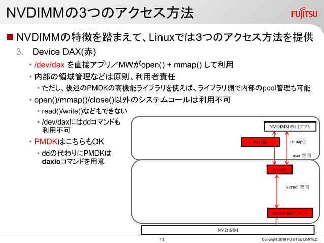 NVDIMMの3つのアクセス方法  NVDIMMの特徴を踏まえて、Linuxでは3つのアクセス方法を提供 3. Device DAX(赤) • /dev/dax を直接アプリ/MWがopen() + mmap() して利用 • 内部の領域管理...