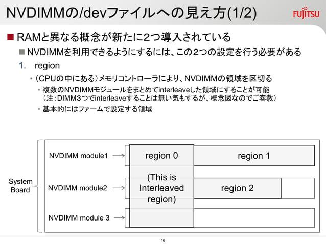  RAMと異なる概念が新たに2つ導入されている  NVDIMMを利用できるようにするには、この2つの設定を行う必要がある 1. region • (CPUの中にある)メモリコントローラにより、NVDIMMの領域を区切る • 複数のNVDIM...
