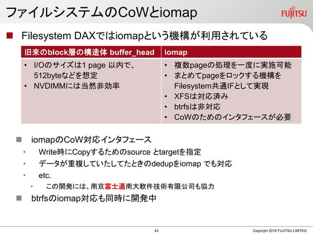 ファイルシステムのCoWとiomap  Filesystem DAXではiomapという機構が利用されている  iomapのCoW対応インタフェース • Write時にCopyするためのsource とtargetを指定 • データが重複し...