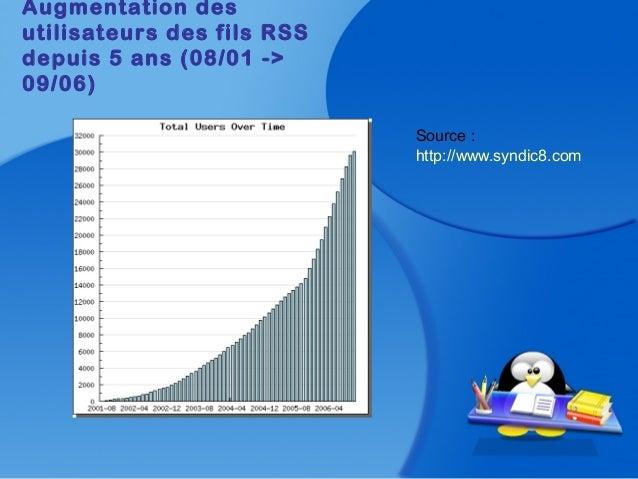 Augmentation desutilisateurs des fils RSSdepuis 5 ans (08/01 ->09/06)Source :http://www.syndic8.com