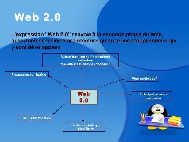 """Lexpression """"Web 2.0"""" renvoie à la seconde phase du Web,aussi bien en terme darchitecture quen terme dapplications quiy so..."""