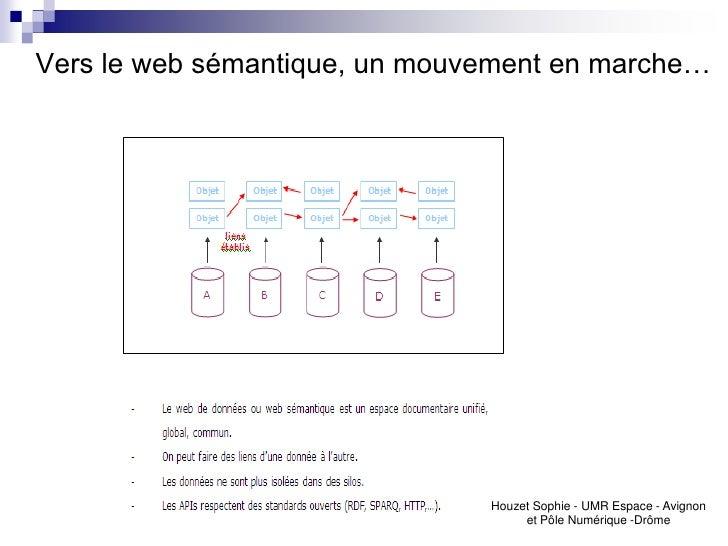 Vers le web sémantique, un mouvement en marche…                               Houzet Sophie - UMR Espace - Avignon        ...
