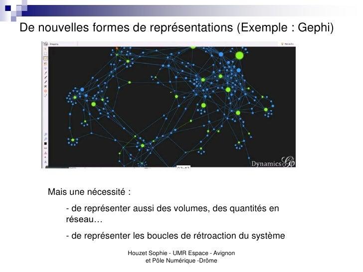 De nouvelles formes de représentations (Exemple : Gephi)     Mais une nécessité :         - de représenter aussi des volum...