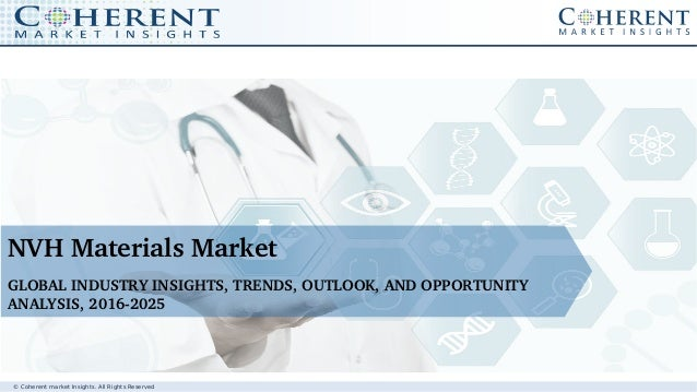© Coherent market Insights. All Rights Reserved NVHMaterialsMarket GLOBALINDUSTRYINSIGHTS,TRENDS,OUTLOOK,ANDOPPORT...