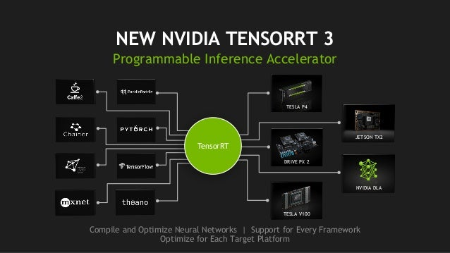 Nvidia Ai The Foundation Of The Smart City