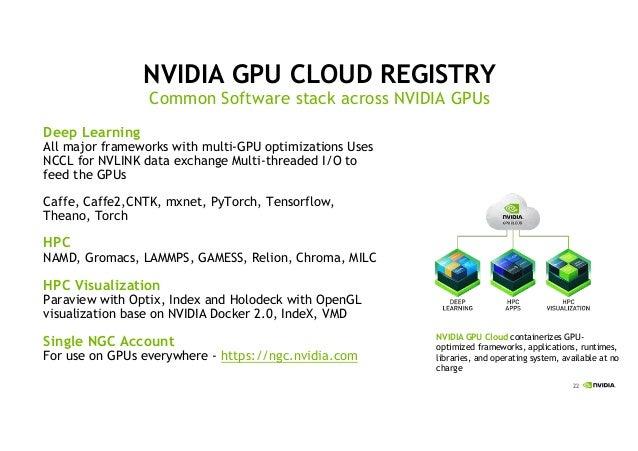 Nvidia Opengl Docker