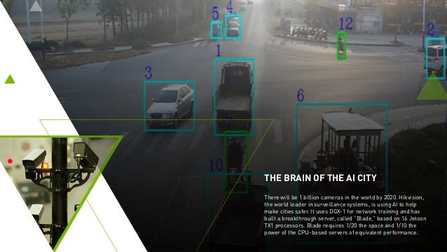 THE BRAIN OF THE AI CITY There will be 1 billion cameras in the world by 2020. Hikvision, the world leader in surveillance...