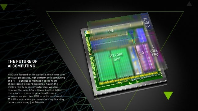 THE FUTURE OF AI COMPUTING NVIDIA is focused on innovation at the intersection of visual processing, high performance comp...