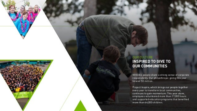 OUR CULTURE INSPIRED TO GIVE TO OUR COMMUNITIES NVIDIA's people share a strong sense of corporate responsibility. Our phil...