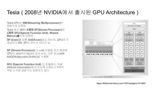 Nvidia architecture Slide 2