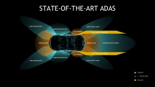 23 STATE-OF-THE-ART ADAS
