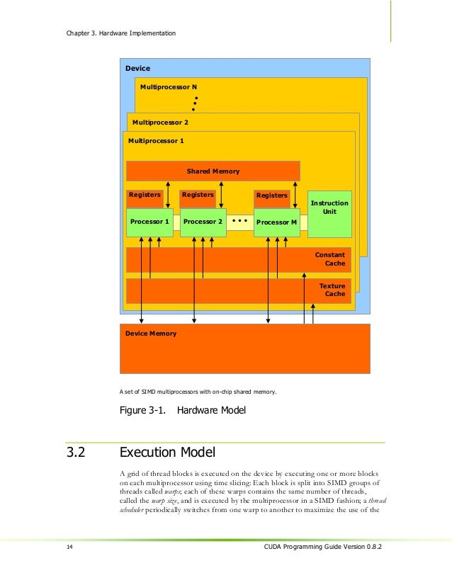Chapter 4.                      Application Programming Interface4.1             An Extension to the C Programming        ...