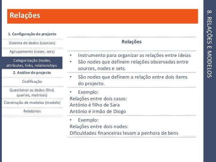 8. RELAÇÕES E MODELOS    Relações    1. Configuração do projecto                                                          ...