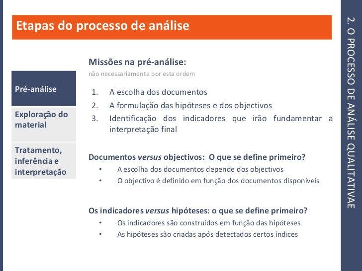 2. O PROCESSO DE ANÁLISE QUALITATIVAE Etapas do processo de análise                  Missões na pré-análise:              ...