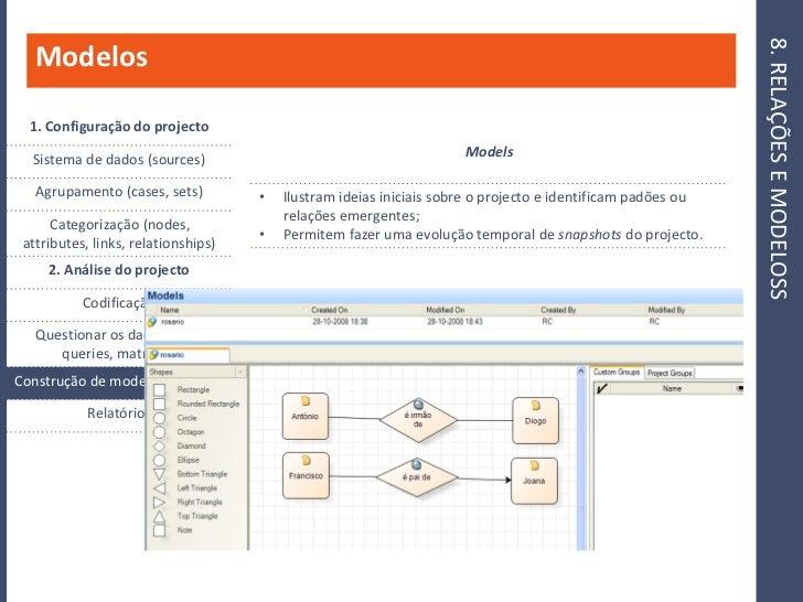 8. RELAÇÕES E MODELOSS    Modelos    1. Configuração do projecto                                                          ...