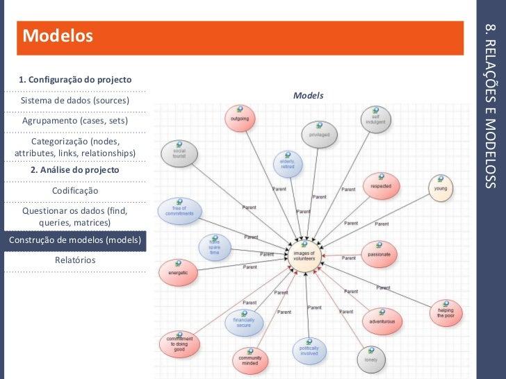 8. RELAÇÕES E MODELOSS    Modelos    1. Configuração do projecto                                      Models   Sistema de ...