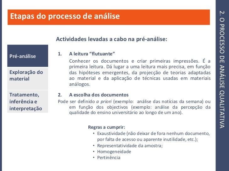 2. O PROCESSO DE ANÁLISE QUALITATIVA Etapas do processo de análise                  Actividades levadas a cabo na pré-anál...