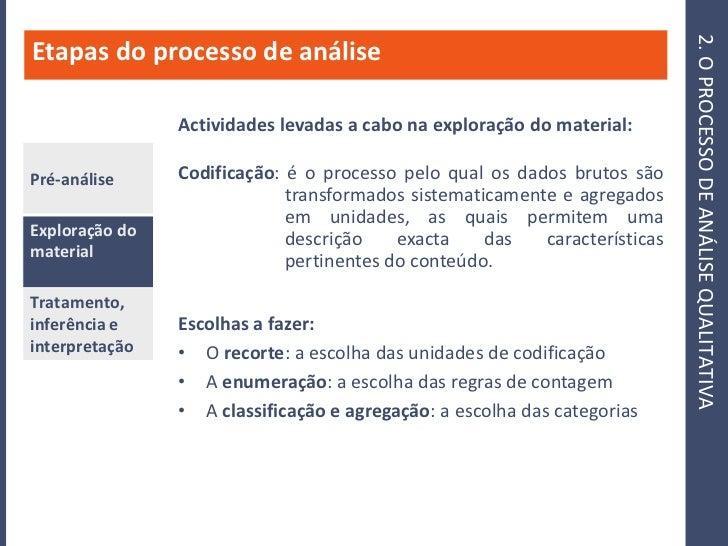 2. O PROCESSO DE ANÁLISE QUALITATIVA Etapas do processo de análise                  Actividades levadas a cabo na exploraç...