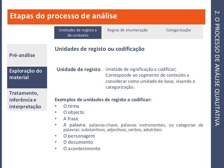 2. O PROCESSO DE ANÁLISE QUALITATIVA Etapas do processo de análise                     Unidades de registo e    Regras de ...
