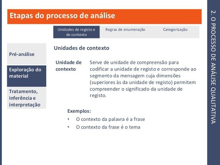2. O PROCESSO DE ANÁLISE QUALITATIVA Etapas do processo de análise                  Unidades de registo e   Regras de enum...