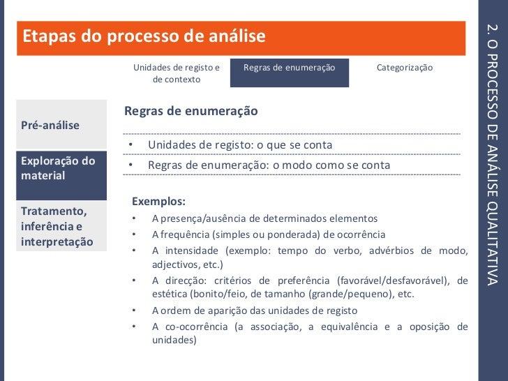 2. O PROCESSO DE ANÁLISE QUALITATIVA Etapas do processo de análise                     Unidades de registo e   Regras de e...