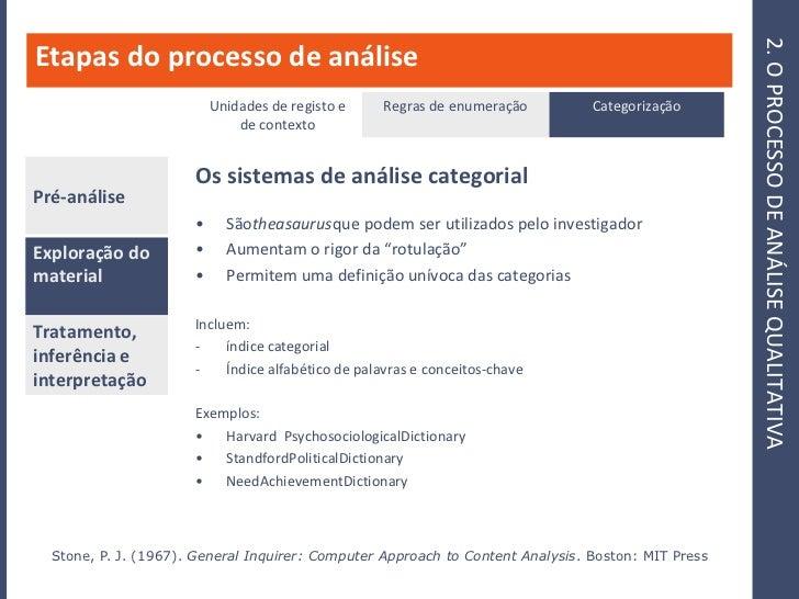 2. O PROCESSO DE ANÁLISE QUALITATIVA Etapas do processo de análise                           Unidades de registo e    Regr...