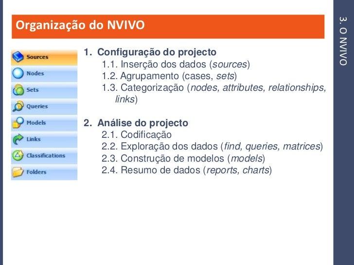 3. O NVIVO Organização do NVIVO           1. Configuração do projecto               1.1. Inserção dos dados (sources)     ...