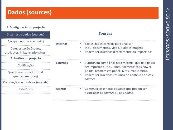 4. OS DADOS (SOURCES)    Dados (sources)    1. Configuração do projecto                                                   ...