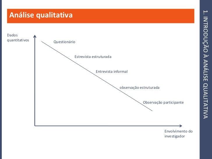 1. INTRODUÇÃO À ANÁLISE QUALITATIVA  Análise qualitativa  Dados quantitativos   Questionário                              ...