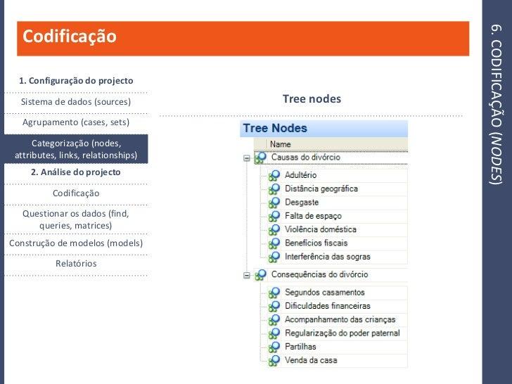 6. CODIFICAÇÃO (NODES)    Codificação    1. Configuração do projecto                                      Tree nodes   Sis...