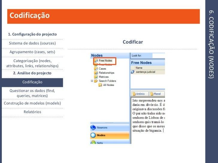 6. CODIFICAÇÃO (NODES)    Codificação    1. Configuração do projecto                                      Codificar   Sist...