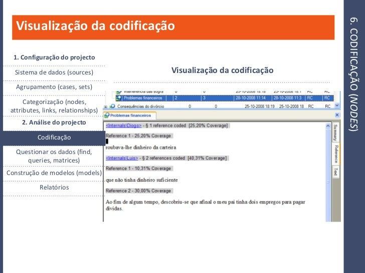 6. CODIFICAÇÃO (NODES)    Visualização da codificação    1. Configuração do projecto                                      ...