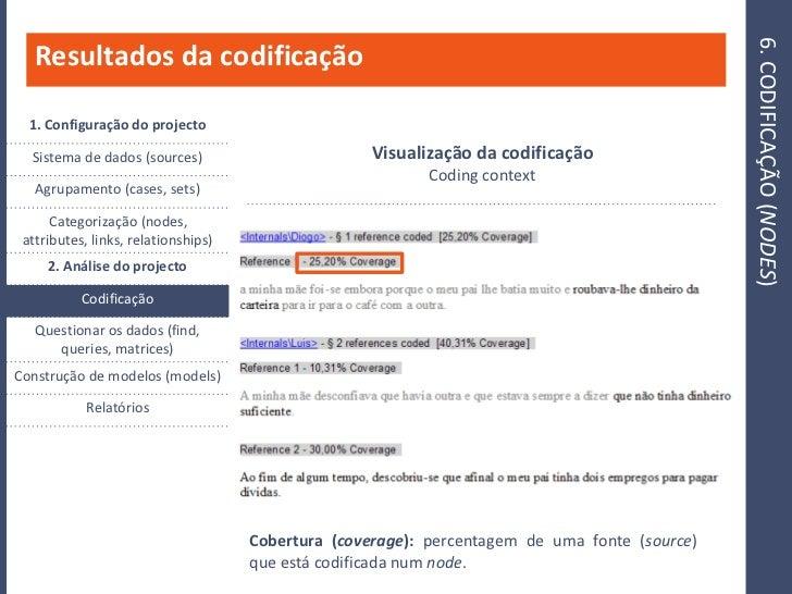 6. CODIFICAÇÃO (NODES)    Resultados da codificação    1. Configuração do projecto                                        ...