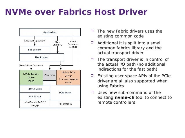 NVMe Over Fabrics Support in Linux