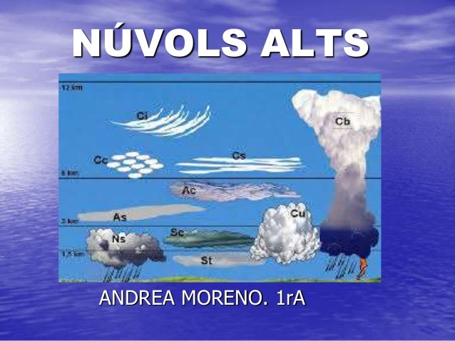 NÚVOLS ALTS  ANDREA MORENO. 1rA