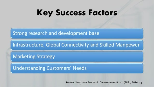Key Success Factors Strong research and development base Infrastructure, Global Connectivity and Skilled Manpower Marketin...