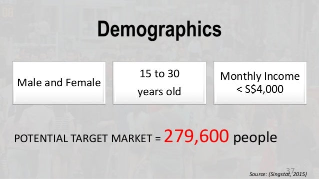 Demographics 37Source: (Singstat, 2015) Male and Female 15 to 30 years old Monthly Income < S$4,000 POTENTIAL TARGET MARKE...