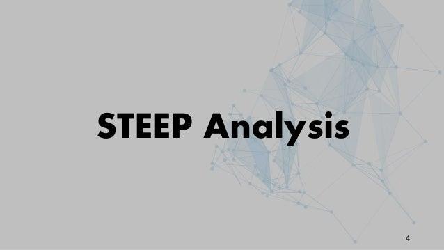 STEEP Analysis 4