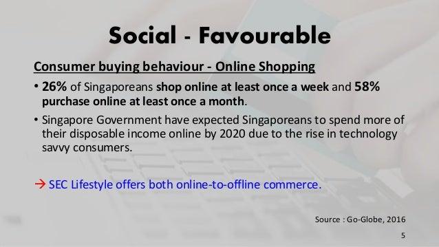 Social - Favourable Consumer buying behaviour - Online Shopping • 26% of Singaporeans shop online at least once a week and...