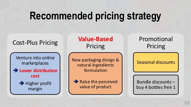 Recommended pricing strategy 52 Cost-Plus Pricing Venture into online marketplaces  Lower distribution cost  Higher prof...