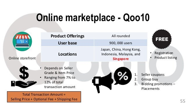 Online marketplace - Qoo10 55 Product Offerings All rounded User base 900, 000 users Locations Japan, China, Hong Kong, In...
