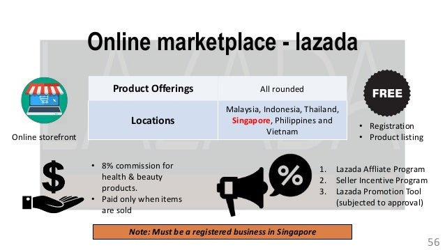 Online marketplace - lazada 56 Product Offerings All rounded Locations Malaysia, Indonesia, Thailand, Singapore, Philippin...