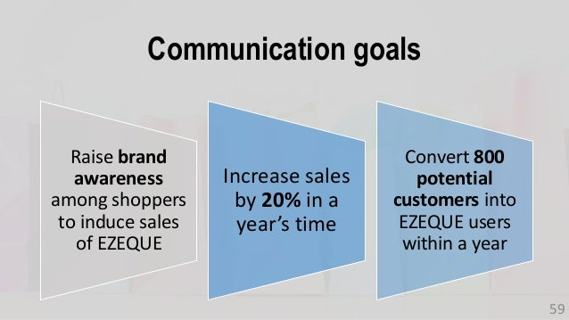 Raise brand awareness among shoppers to induce sales of EZEQUE Increase sales by 20% in a year's time Convert 800 potentia...