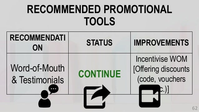 RECOMMENDATI ON STATUS IMPROVEMENTS Word-of-Mouth & Testimonials CONTINUE Incentivise WOM [Offering discounts (code, vouch...