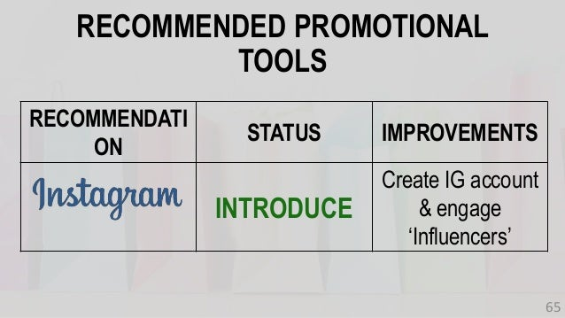 RECOMMENDATI ON STATUS IMPROVEMENTS INTRODUCE Create IG account & engage 'Influencers' RECOMMENDED PROMOTIONAL TOOLS 65