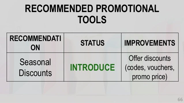 RECOMMENDATI ON STATUS IMPROVEMENTS Seasonal Discounts INTRODUCE Offer discounts (codes, vouchers, promo price) RECOMMENDE...